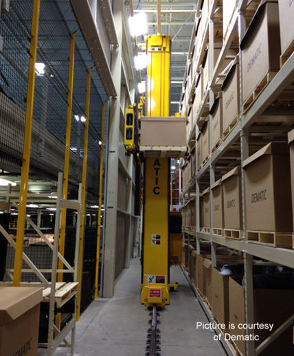 The Growing Importance of ASRS Systems in the Warehousing Sector