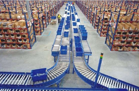 Conveyor Systems – The Importance of the Right One for Your Operation