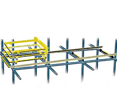 Push Back Pallet Rack Cart Diagram