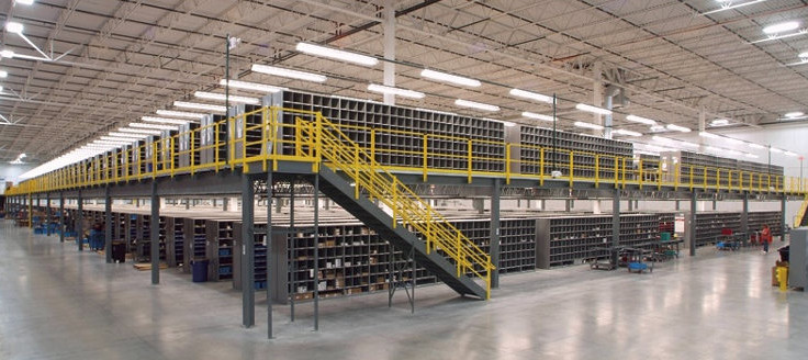 The Ultimate Guide to Mezzanines – Part 2